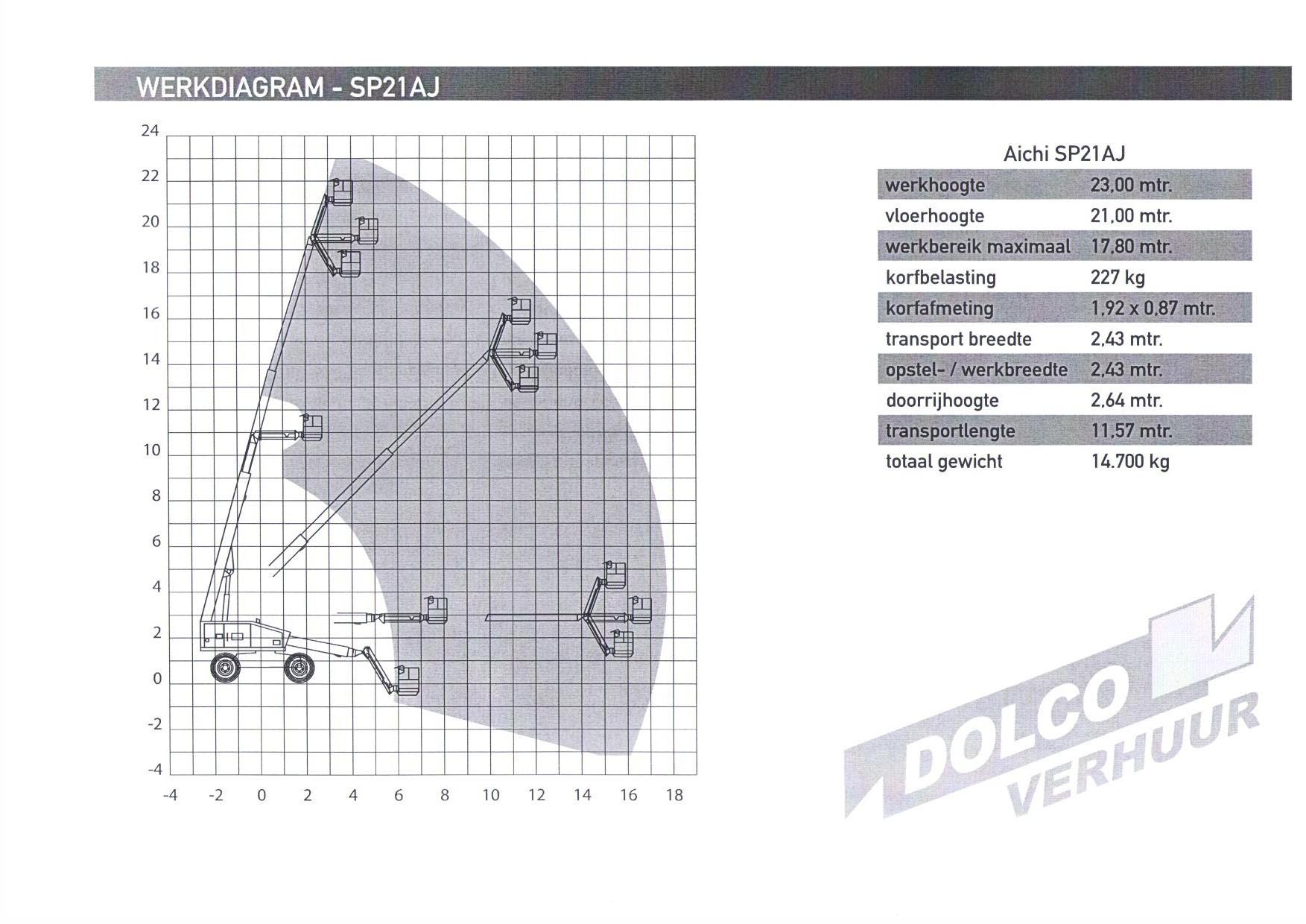 Diagram Aichi SP21AJ