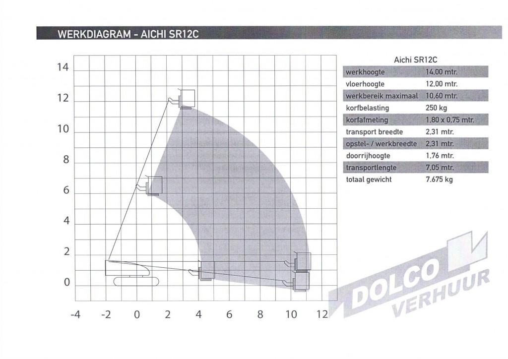 Diagram-Aichi-SR12C-1024x724