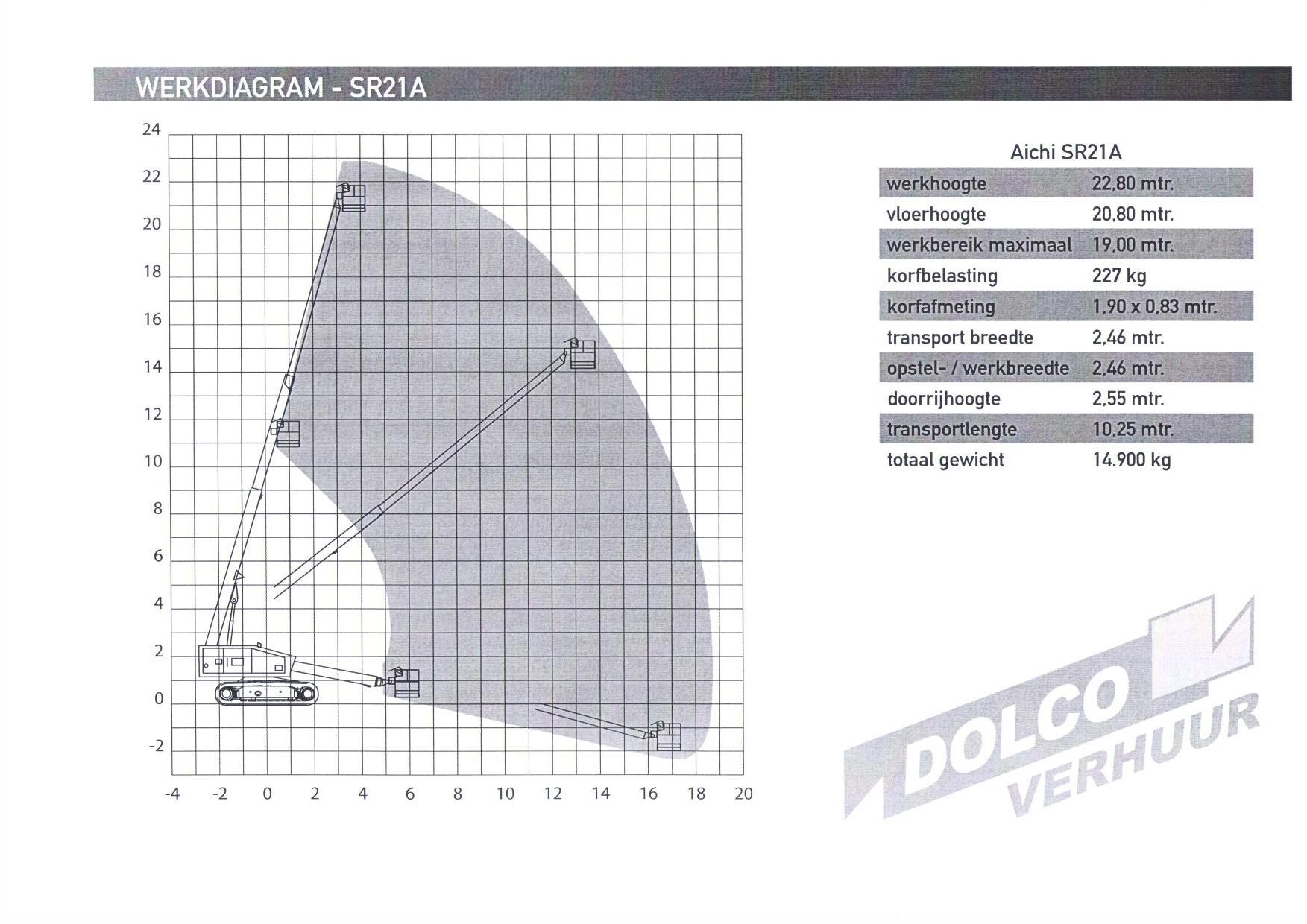 Diagram Aichi SR21A