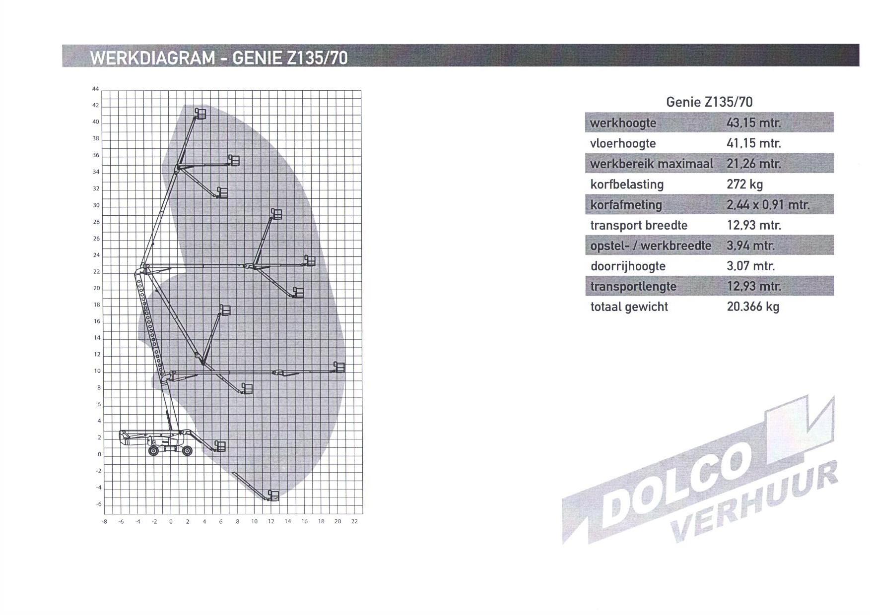 Diagram-Genie-Z135