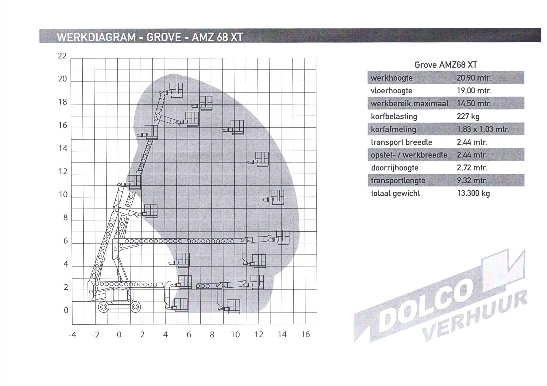 Diagram-Grove-AMZ68XT