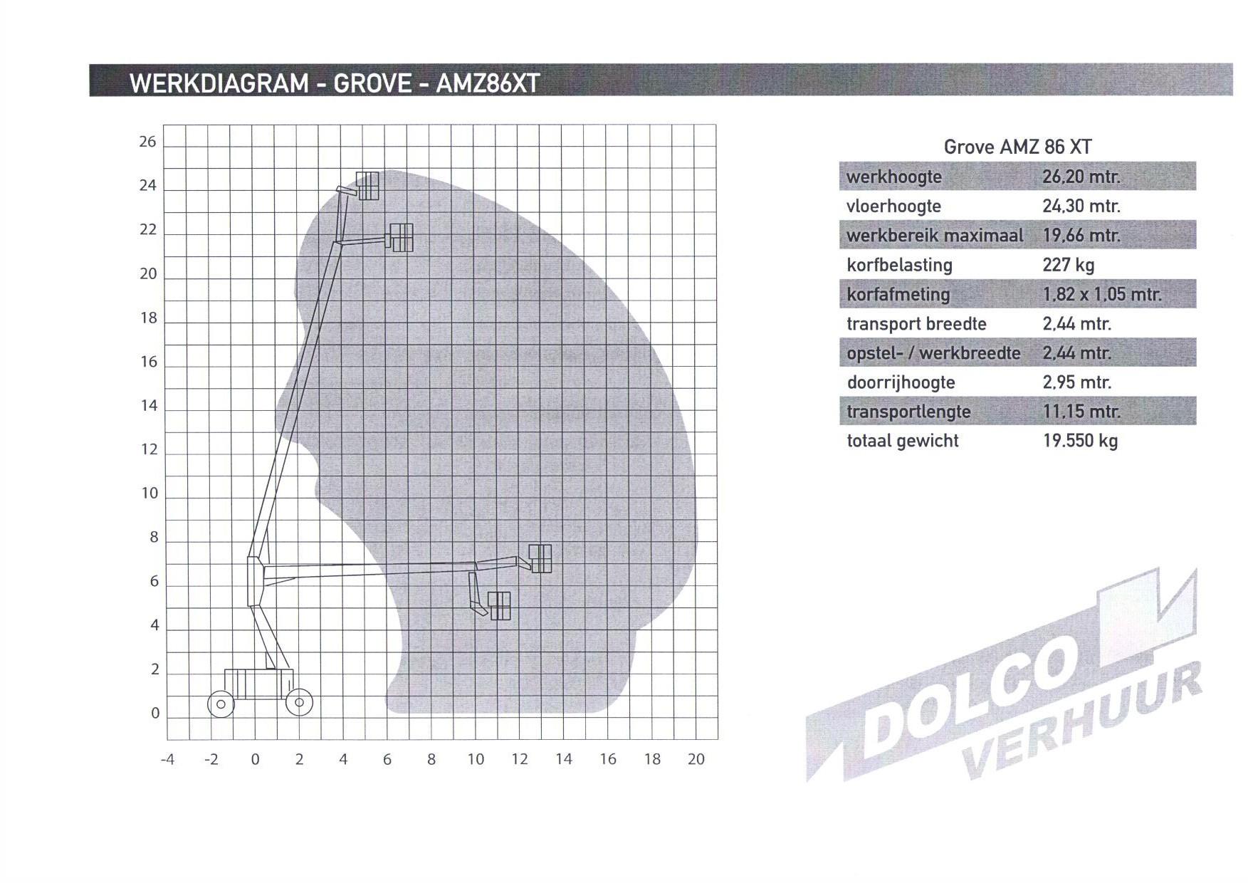 Diagram-Grove-AMZ86XT