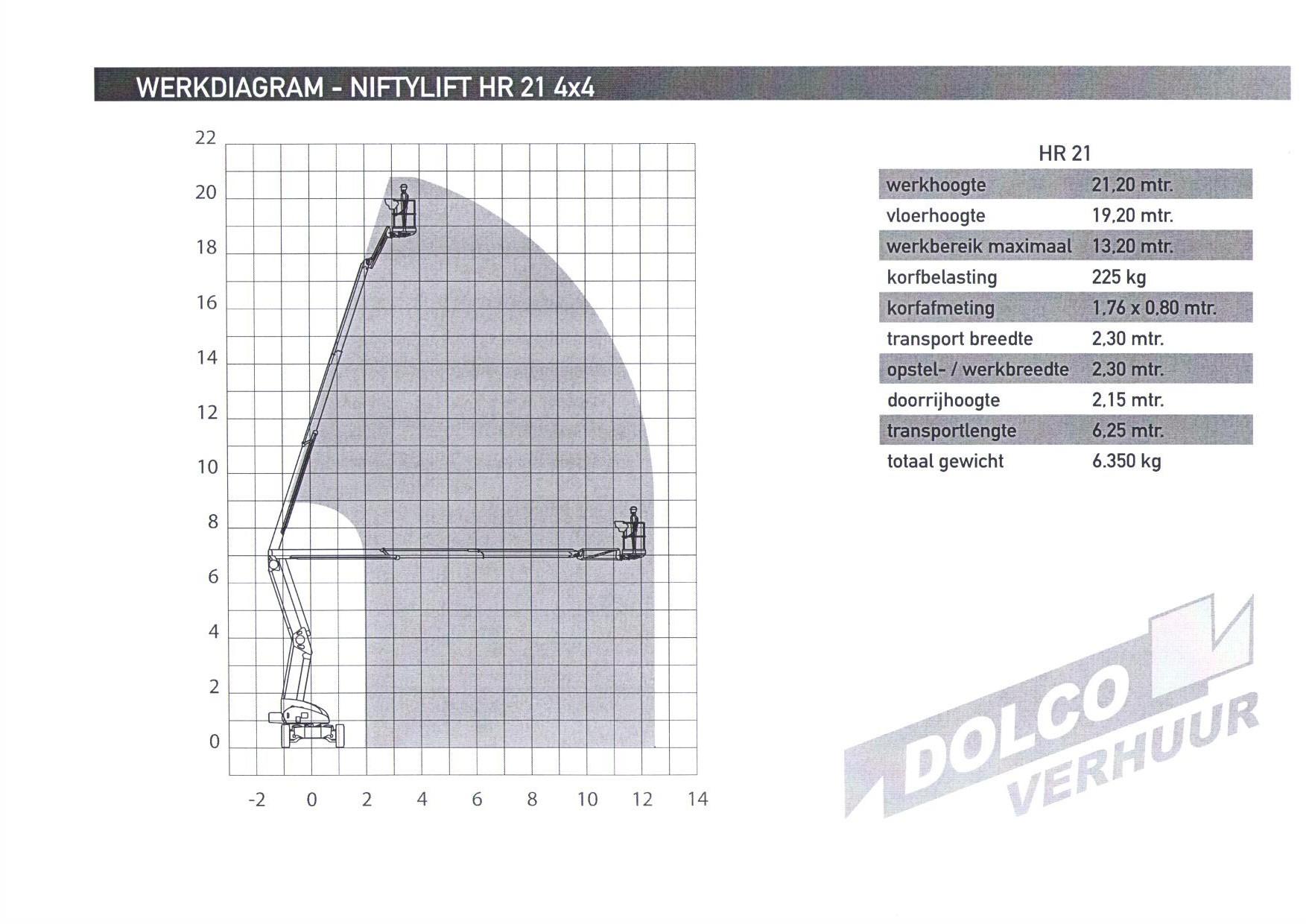 Diagram-HR21-4x4