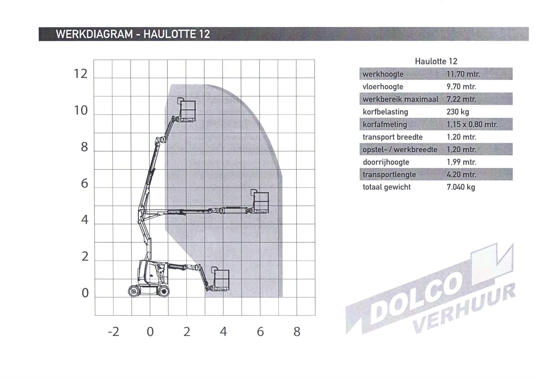 Diagram-Haulotte-12