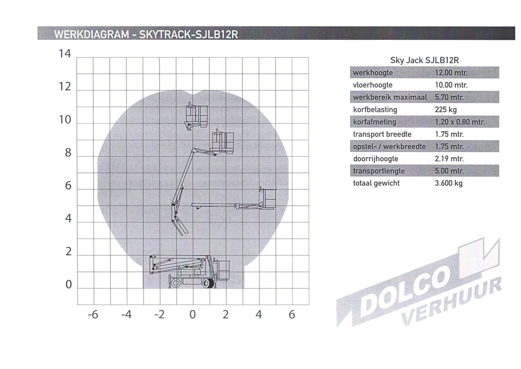 Diagram-Skytrack-SJLB12R
