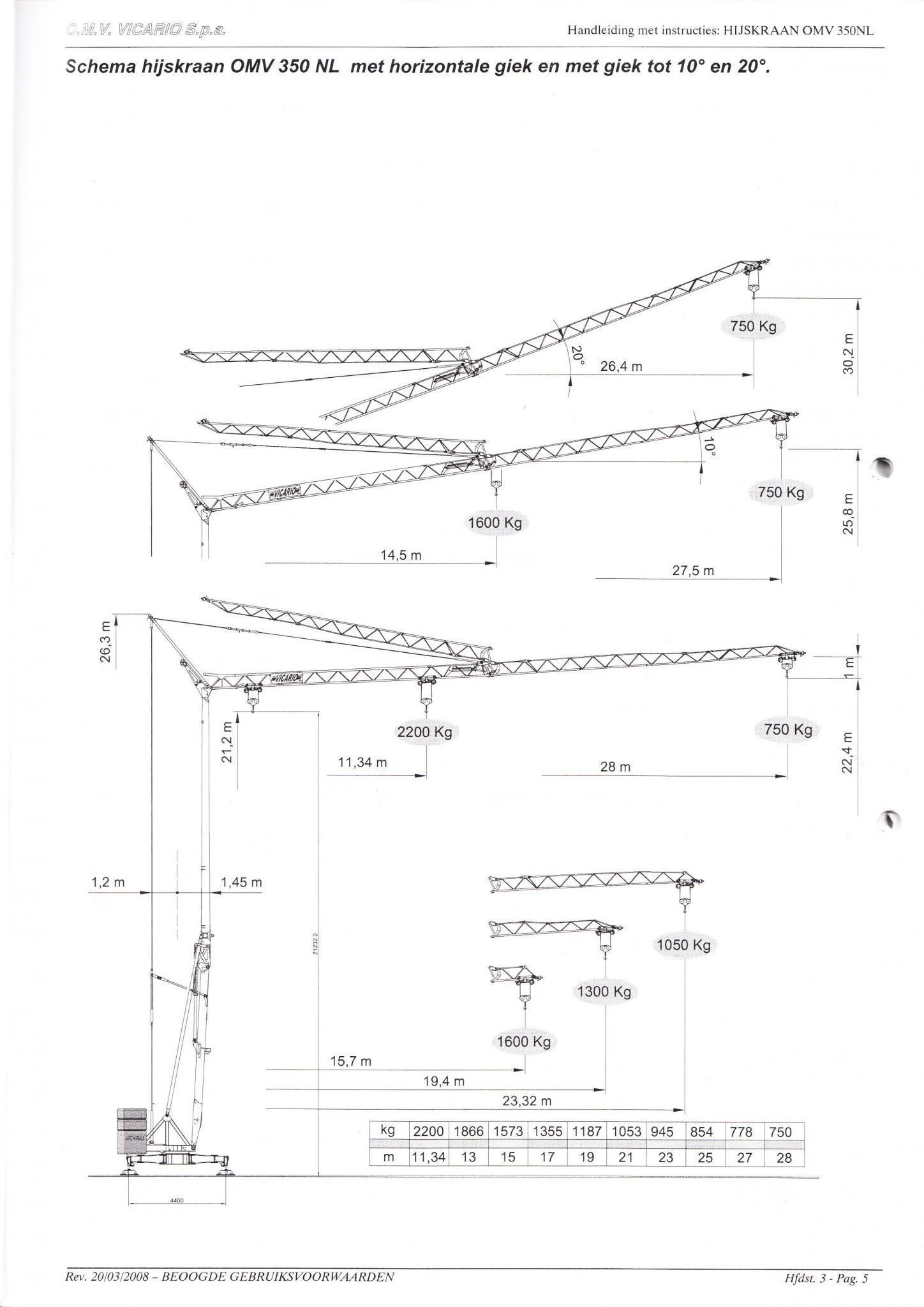 28 mtr bouwkraan IMG2